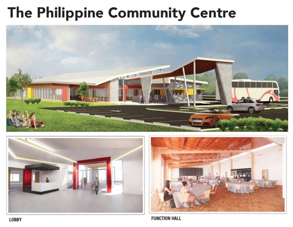 An artist's impression of Community Centre, supplied by Michael Mendoza, Creative Director of Creativeeye. The proposed Community Centre will include a spacious lobby, an admin office, a conference room, a convertible multifunctional hall that can house 400 people, a commercial kitchen, a storage room, a kiosk and an outlook area.